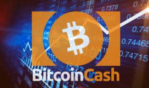 Trading di Bitcoin cash su etoro